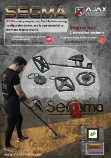 Gold Nugget and Spaces detector - SEGMA Ajax