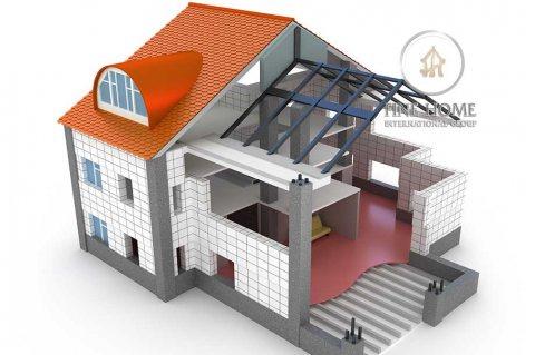 فيلا 7 غرف ممتازة للبيع في جنوب الشامخة  أبوظبي