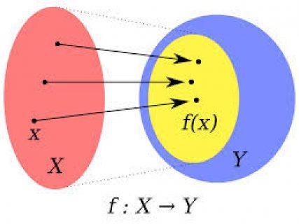 مدرس خصوصى رياضيات واحصاء وفيزياء 0562600862